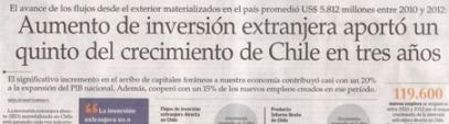 El Mercurio-jueves 4 abril